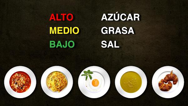 La batalla entre las marcas y las etiquetas nutricionales