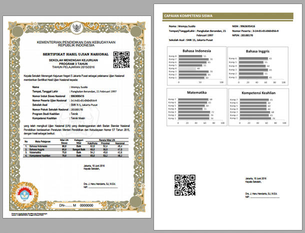 Format SHUN (Sertifikat Hasil Ujian Nasional) SMK Tahun 2015-2016