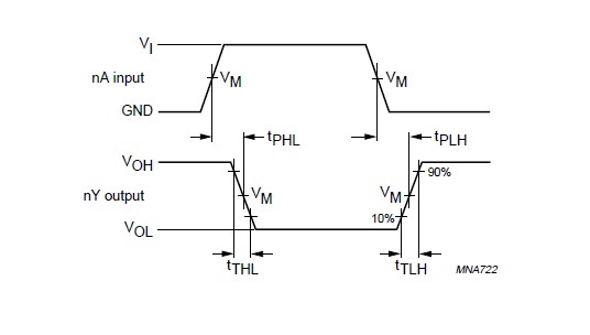 Electronic Components Crazy Fans: 74HC14D Hex inverting