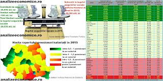 Deficitul la fondul de pensii
