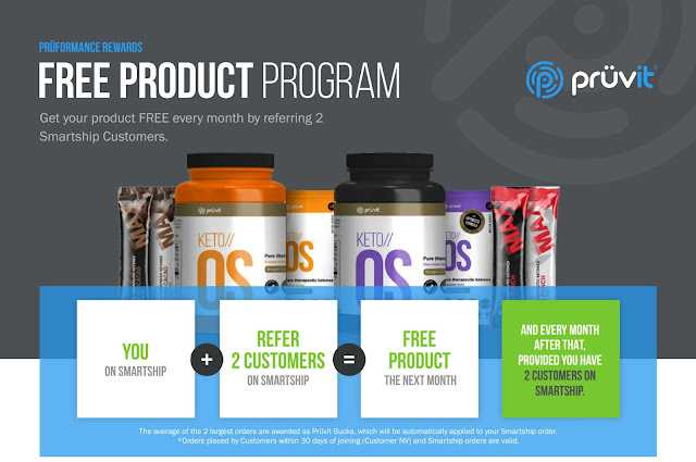 pruvit, KETO OS, Keto Max, exogenous ketones, pruvit promoter, how to, what is, jaime messina, free product