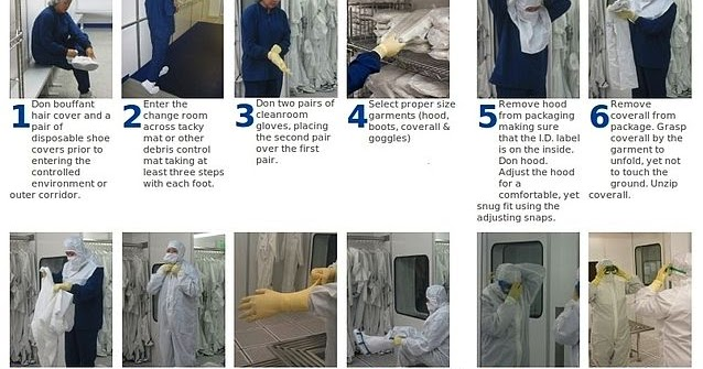 Clean Room Gowning Procedure Poster Basic Cleanroom