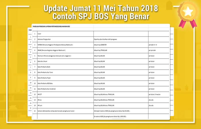 Update Jumat 11 Mei Tahun 2018 Contoh SPJ BOS Yang Benar