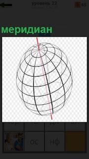 Схематическое изображение глобуса с меридианом в середине