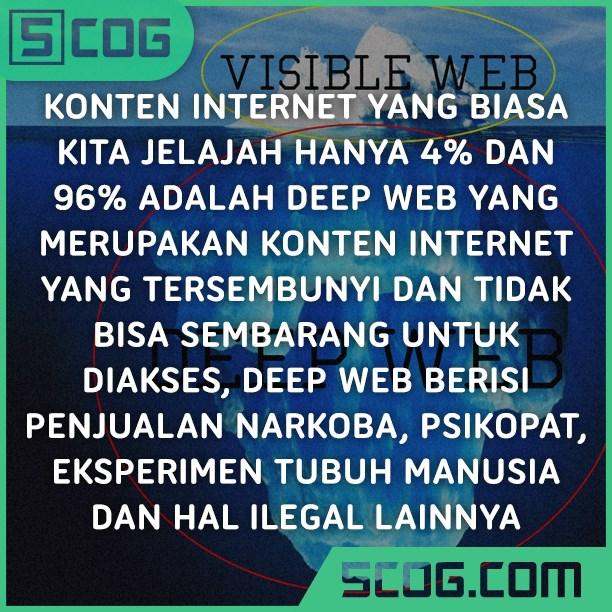 Sisi Gelap Dari Dunia Internet (Deep Web)
