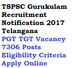 TSPSC Recruitment notification for 7306 posts
