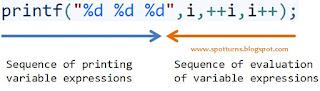 C Programing Constants and Literals