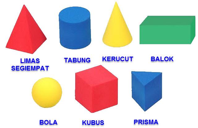 Geometri Datar dan Ruang