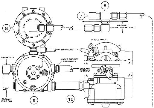 sextant blog 8 lpg autogas aut g z liquid propane. Black Bedroom Furniture Sets. Home Design Ideas