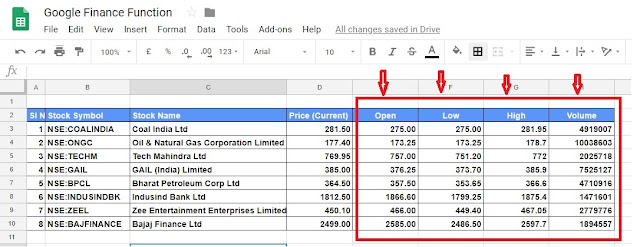 Basics of Google Finance Function in Google sheet