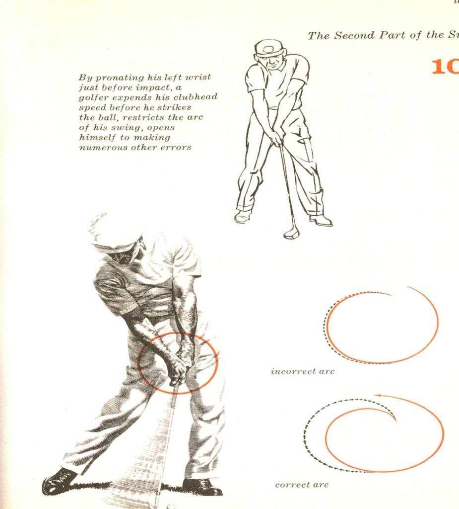 Creating That Bulged Left Wrist At Impact
