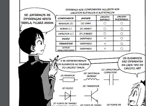 Capitulo Exemplo - Guia Manga Circuitos Eletrônicos
