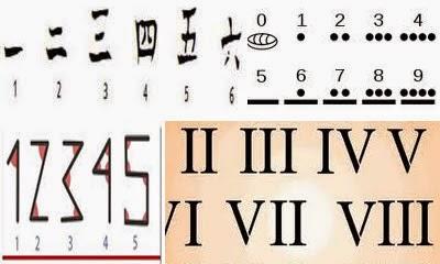 Número e a História dos Sistemas de Numeração