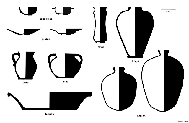 Profilels of Common 16th-Century Spanish Vessel Types