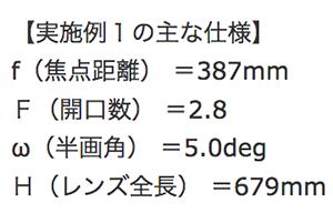 Параметры объектива Sony 400mm f/2.8 для изогнутого сенсора
