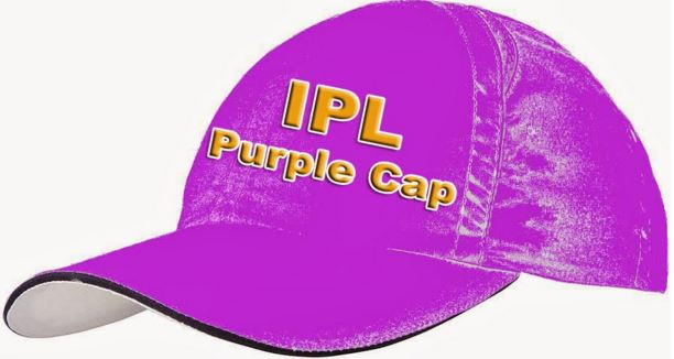 IPL Purple Cap holders 2018