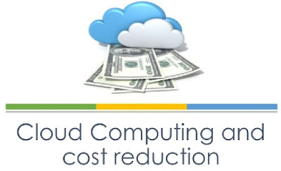 Cost of Cloud Based Computing