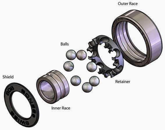 Mechanical Engineering: Bearing Parts  Split up diagram
