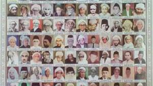 Daftar Nama Para Ulama Nusantara