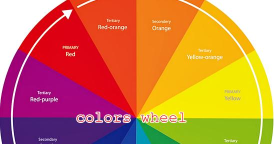 Tips memilih kombinasi warna cat rumah yang bagus ccuart Choice Image