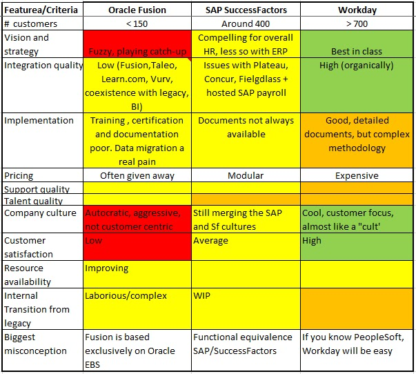 Vendor Assessment Template Audit Risk Assessment Template