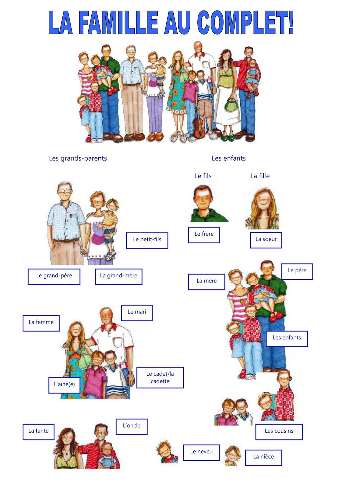 Fle En Eso La Famille Et Les Adjectifs Possessifs