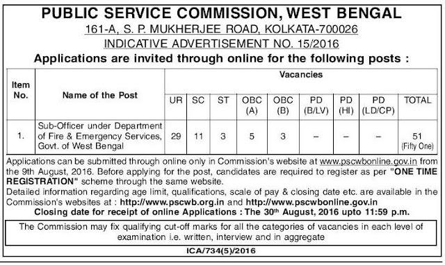 Public Service Commission West Bengal Employment News
