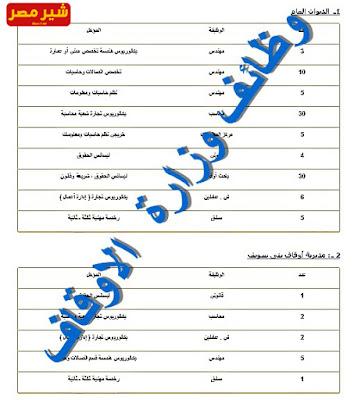 التقديم فى وظائف وزارة الاوقاف بجميع المحافظات قم بالبقديم الان على وظائف الاوقاف قبل 6 / 9 / 2018