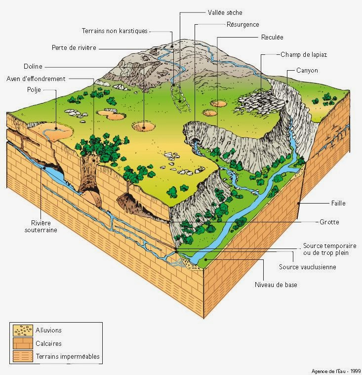 karst topography diagram the subversive archaeologist still no