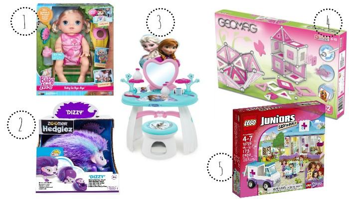 zestawienie prezentów na Dzień Dziecka