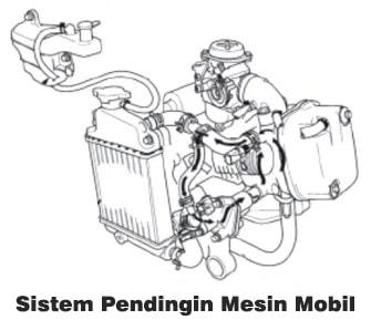Materi Sistem Pendingin Mesin Pada mobil Lengkap