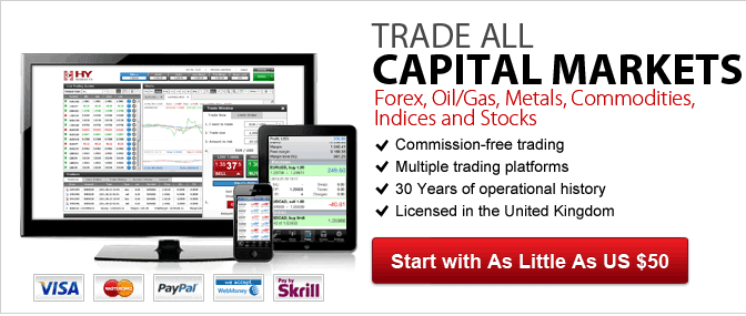Regulated forex brokers in dubai
