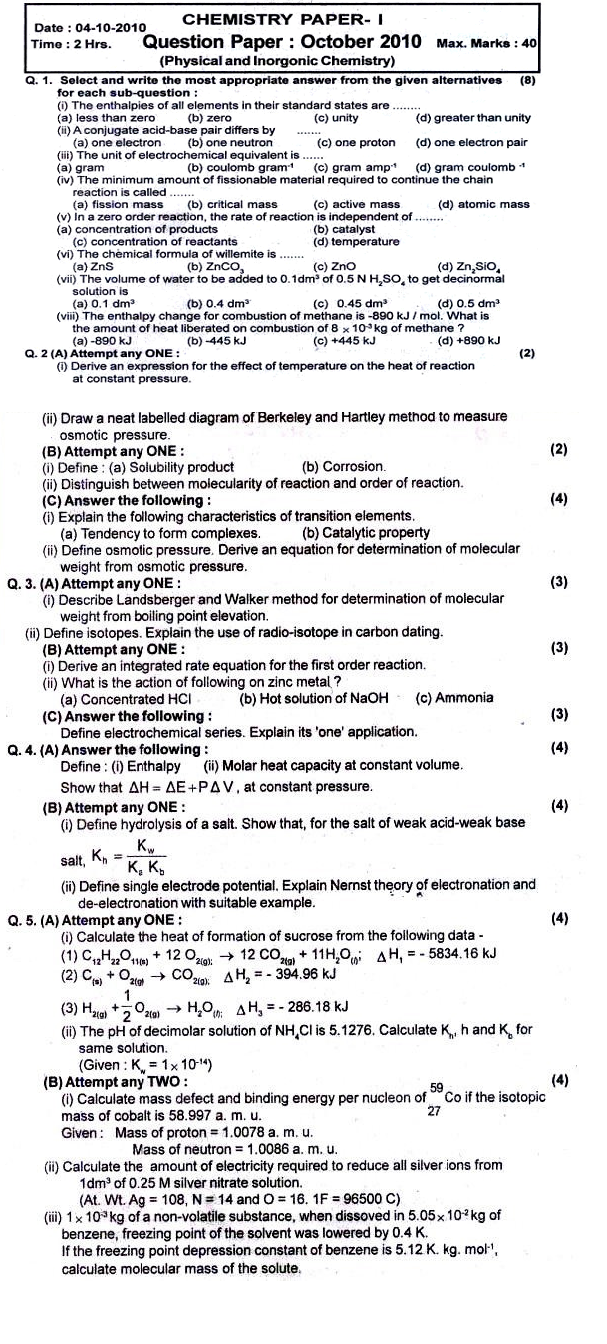 maharashtra hsc question papers