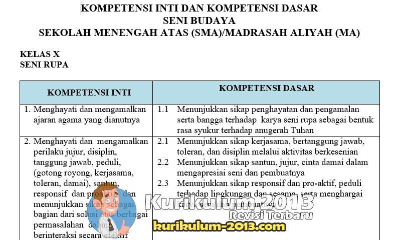 Kumpulan RPP Kurikulum 2013 SMA Terbaru Revisi Tahun 2016-2017 - Contoh RPP Kurikulum 2013