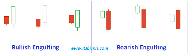 teknik trading profit konsisten