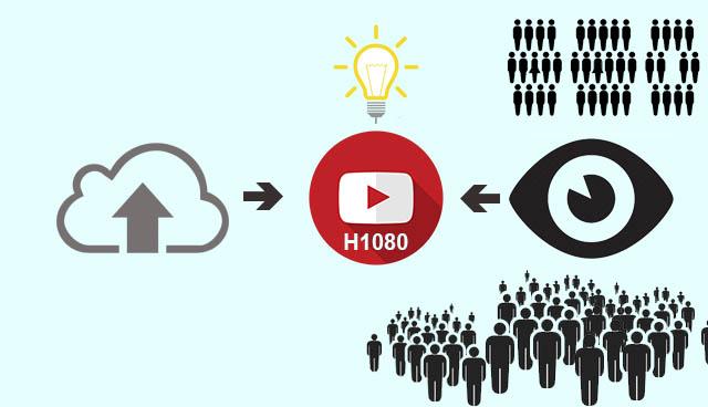 Quy trình kiếm tiền của Youtube ?