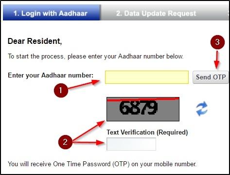 Aadhaar number Dale