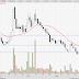 DRBHCOM (1619) - Stock-Watch : DRBHcom (code : 1619)