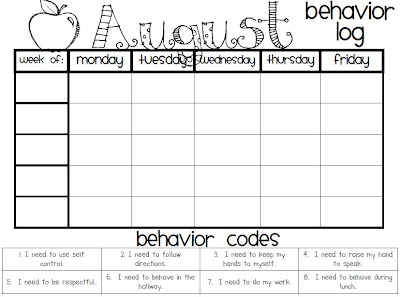 behaviour log template - the polka dot patch