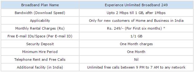 BSNL 249 Internet Plan