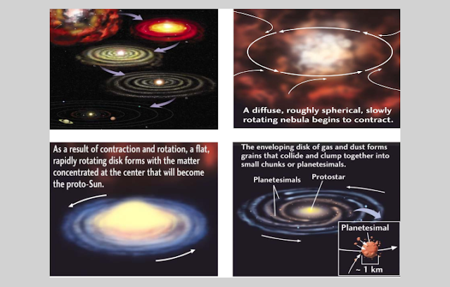 Hipotesa Planestesimal