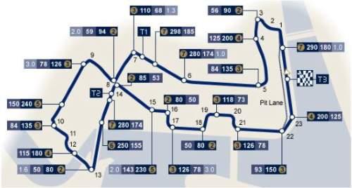 Traseul Marele Premiu al Singapore (Singapore) 2017