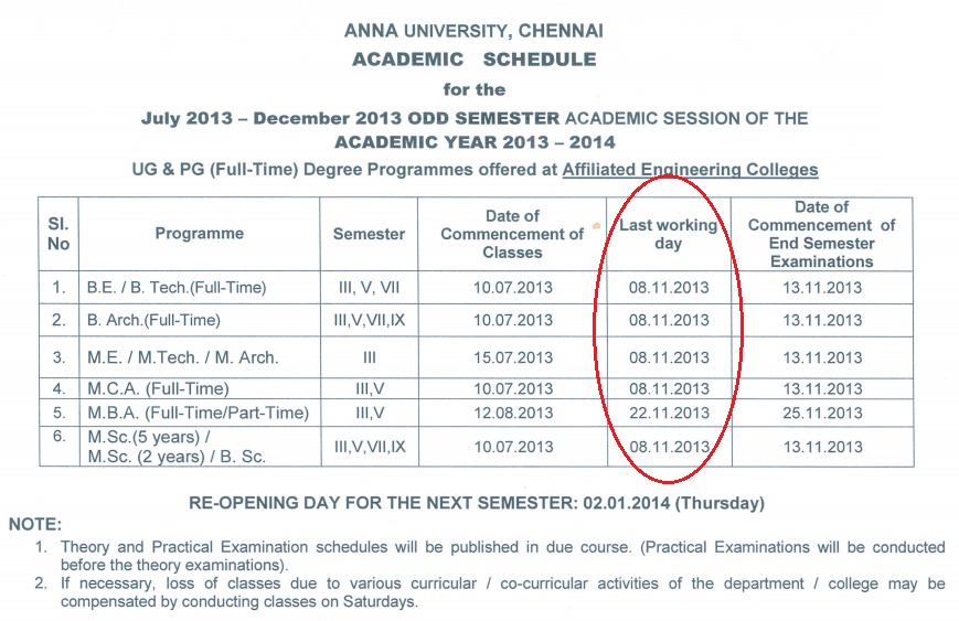 Alagappa university distance education courses in bangalore dating 3