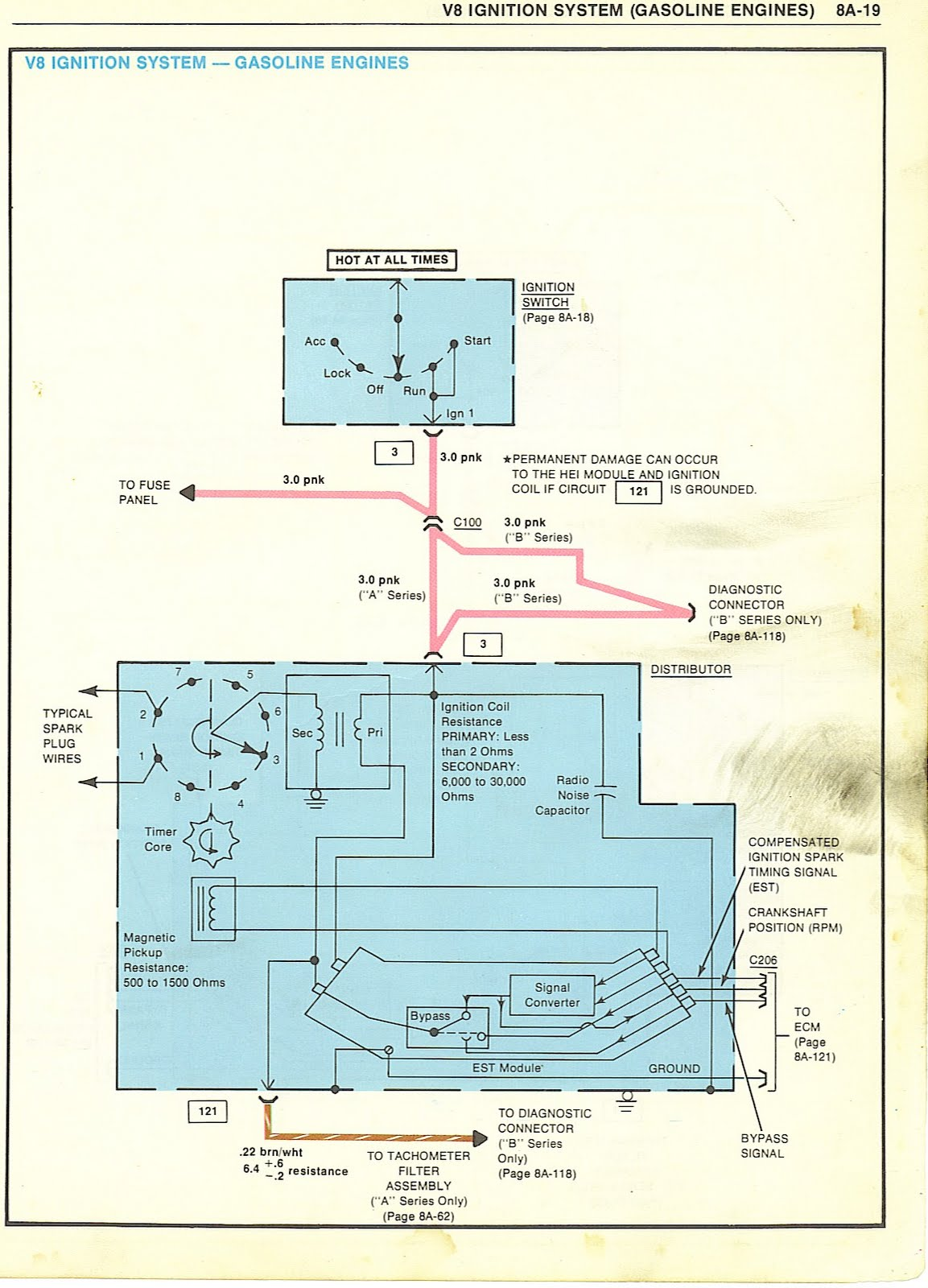 Free Auto Wiring Diagram: Chevrolet Malibu V8 Ignition System Wiring Diagram