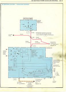 wiring diagram free download art100    free    auto    wiring       diagram    chevrolet malibu v8 ignition     free    auto    wiring       diagram    chevrolet malibu v8 ignition