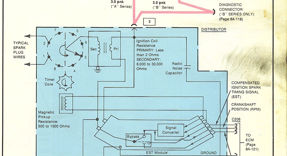 v8-ignition-system-malibu-wiring-diagram-chevrolet Jeep Switch Panel Wiring Diagram on tachometer wiring diagram, solenoid wiring diagram, fuel pressure gauge wiring diagram, power inverter wiring diagram, compass wiring diagram, bilge pump wiring diagram, air conditioners wiring diagram, winch wiring diagram, battery wiring diagram, switch welding diagram, switch panel door, speakers wiring diagram, horn wiring diagram, boilers wiring diagram, running lights wiring diagram, synchronous motor wiring diagram, stepper motor wiring diagram,