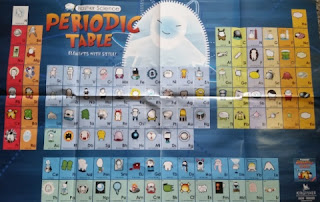 basher periodic table