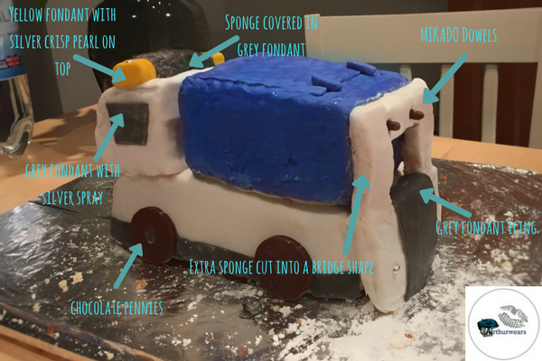 adding the lights, windows and wheels  to make the blue bin lorry recycling garbage truck birthday cake