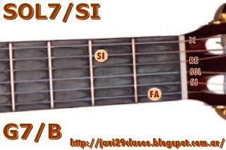 acorde guitarra chord (SOL7 con bajo en SI)