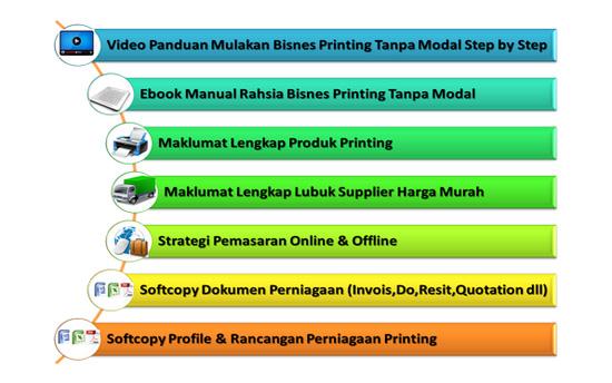 Bisnes Printing Tanpa Modal dari Rumah